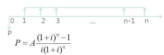 三点确定一个平面公式