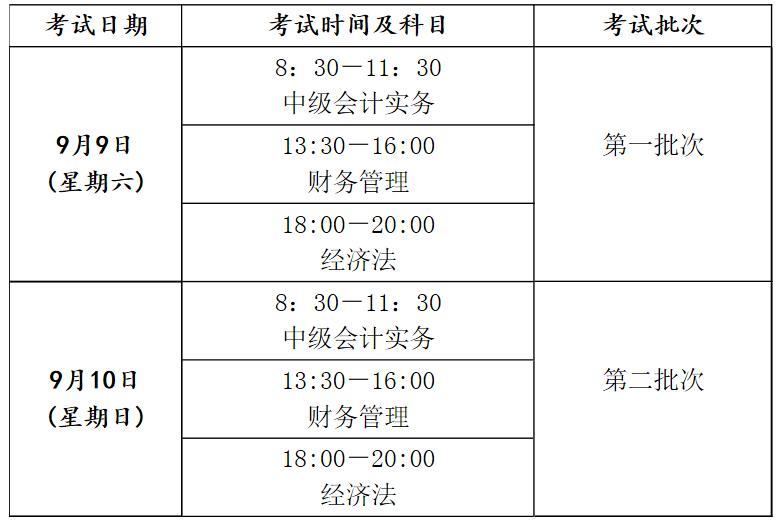 2017年中级太阳城申博娱乐职称各科目具体考试时间