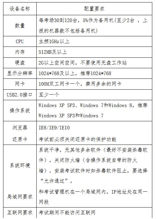 贵州省2017年度全国会计专业技术初级资格无纸化考试工作方案