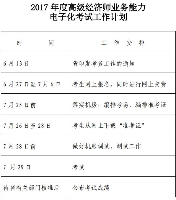 2017年浙江高级经济师电子化考试计划