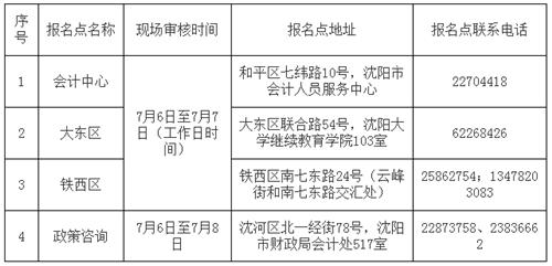 沈阳2017年中级会计职称考试补报名时间为7月6-9日