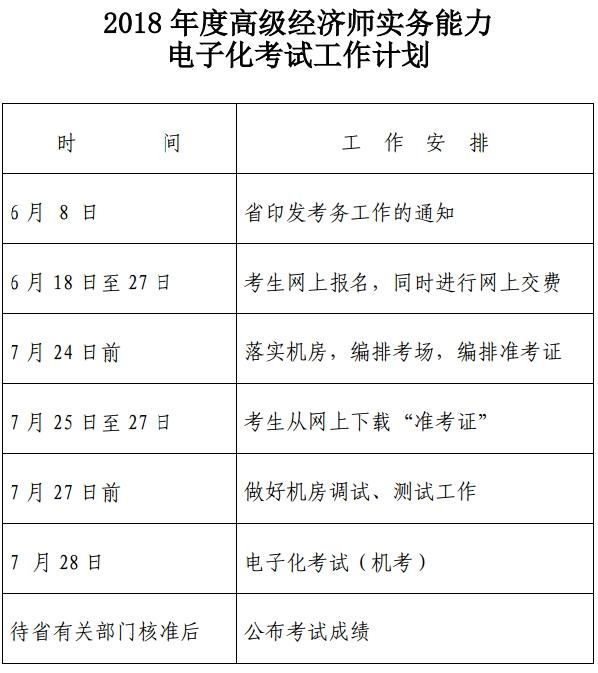 2018年度浙江高级经济师实务能力电子化考试工作计划