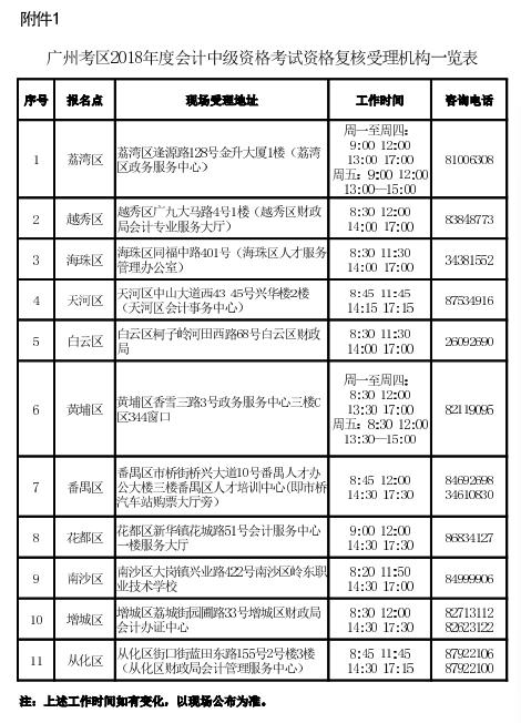 广州考区2018年度会计职称中级资格考后资格复核通知