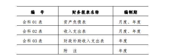科学事业单位会计制度