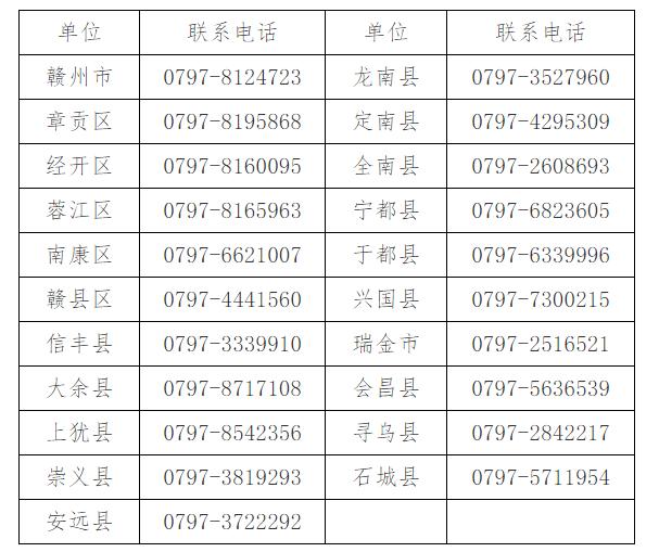 江西省赣州市2019高级会计职称报名信息采集通知