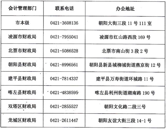 辽宁朝阳会计人员信息采集通知