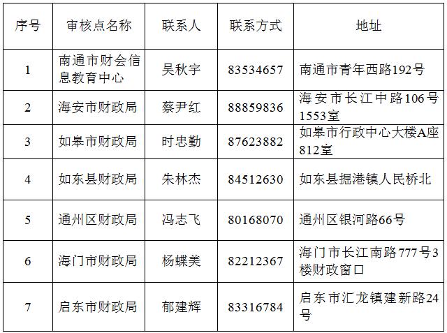 江苏南通初级会计证书领取地点