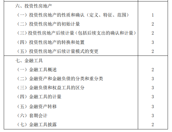 2020年注册会计师专业阶段考试大纲《会计》
