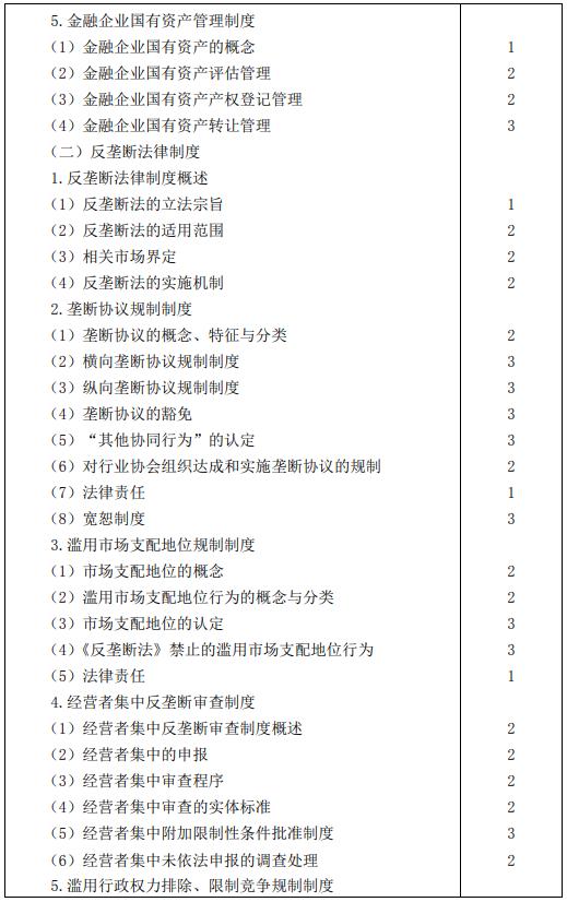 2020年注册会计师专业阶段考试大纲——《经济法》