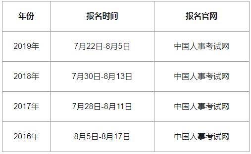 预测河南2020经济总量_河南牧业经济学院logo