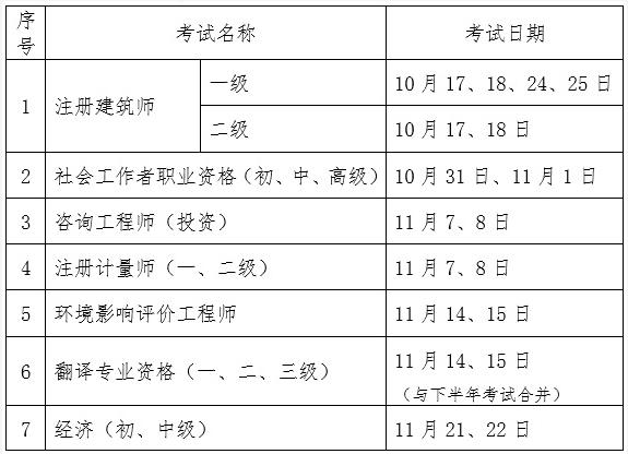 贵州人事考试网:2020初级经济师考试推迟至11月21日_中国人事考试网