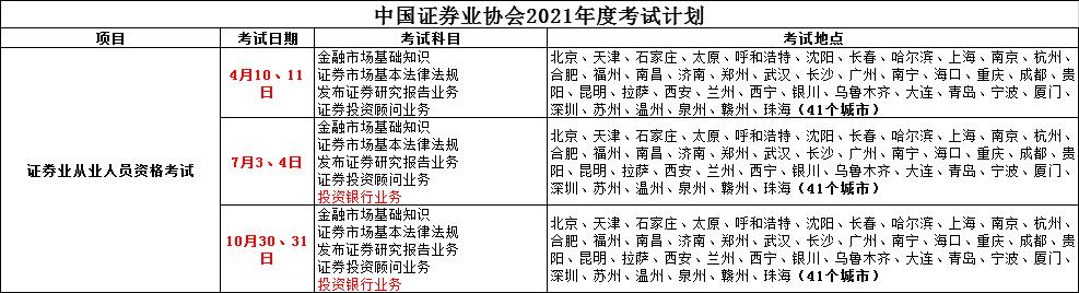 2021年证券从业资格考试时间