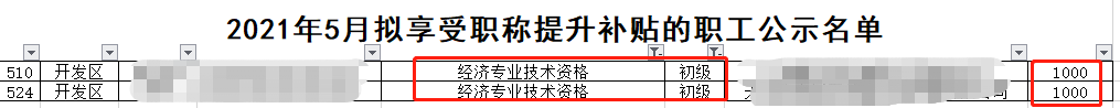 天津初级经济师证书可申领补贴1000元